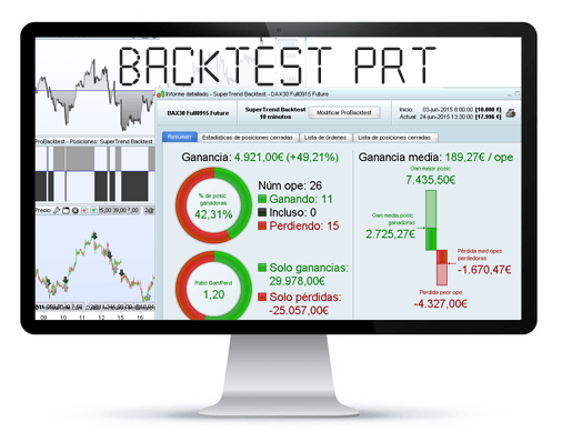 backtest prorealtime forex