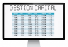 trading gestion capital forex